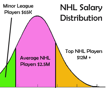 Chris VandeVelde net worth