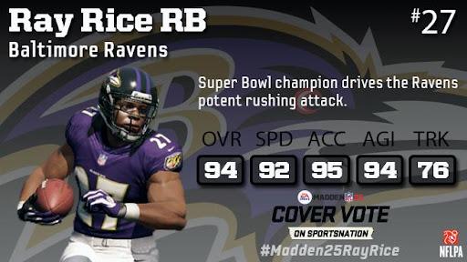 Ray rice stats